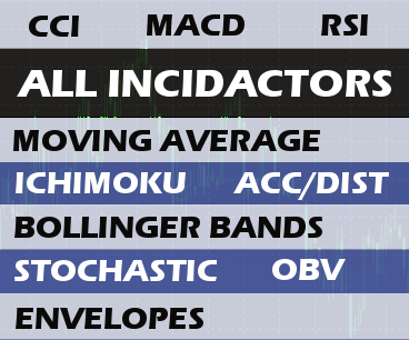 Download top ten 10 expert advisors - INDICATORS FOR RSI, MACD, MOVING AVERAGE, ICHIMOKU, ENVELOPES, BOLLINGER BANDS, COMMODITY CHANNEL INDEX(CCI), ACCUMULATION DISTRIBUTION(ACC/DIST), STOCHASTIC OSCILLATOR and ON BALANCE VOLUME(OBV) for MT4